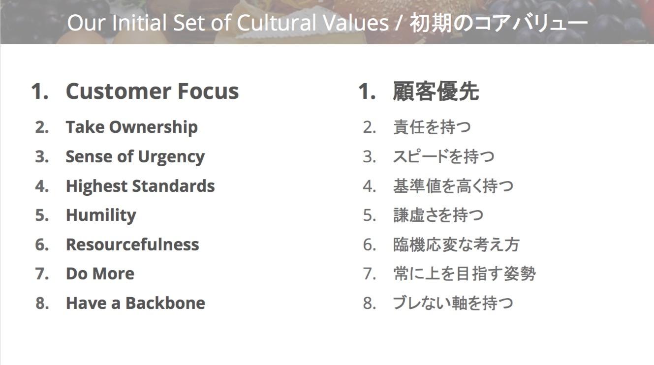 価値観への取り組み